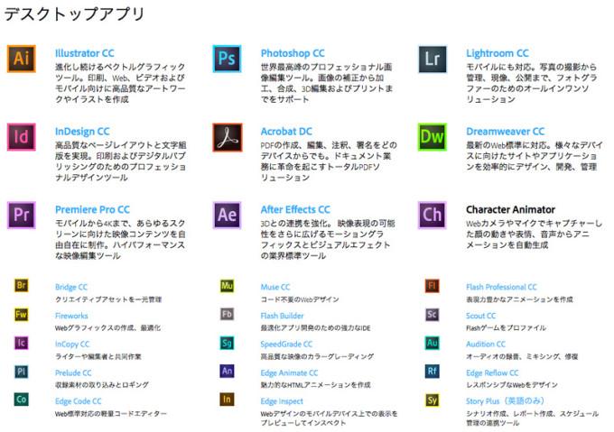 Creative Cloud出使えるソフト1