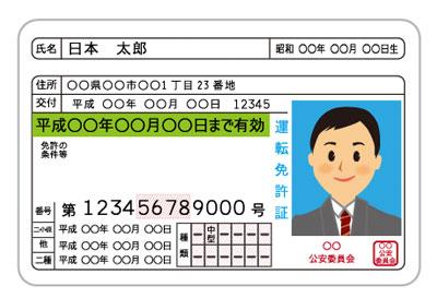 グリーン免許
