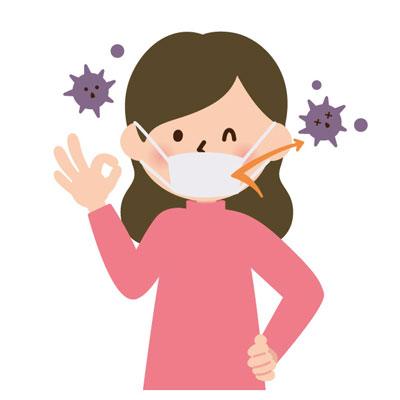マスクで花粉防止