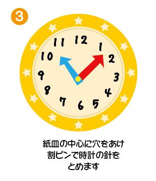 掛け時計3