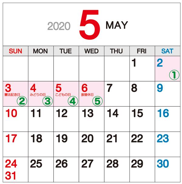 2020年のゴールデンウィークの日にちは?