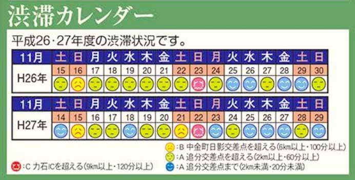 渋滞カレンダー