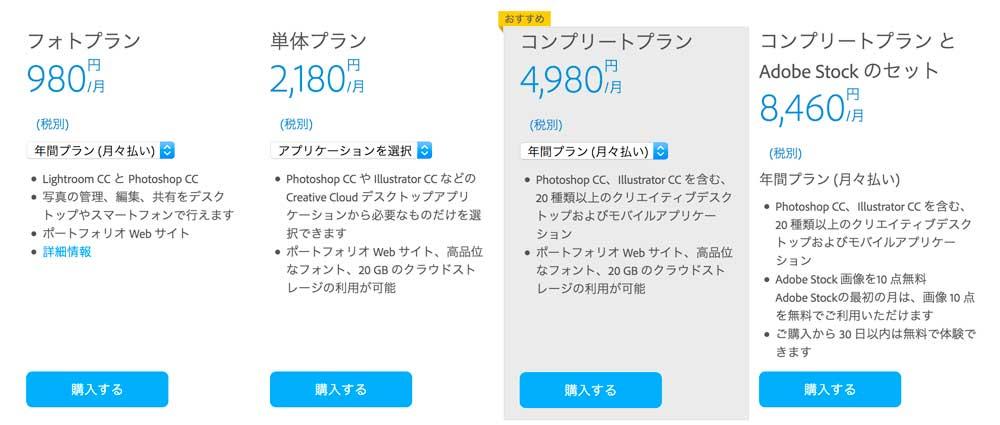 Adobe CC値段