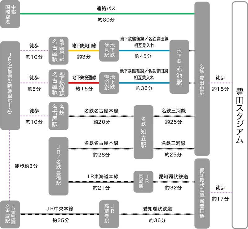 豊田スタジアムアクセス
