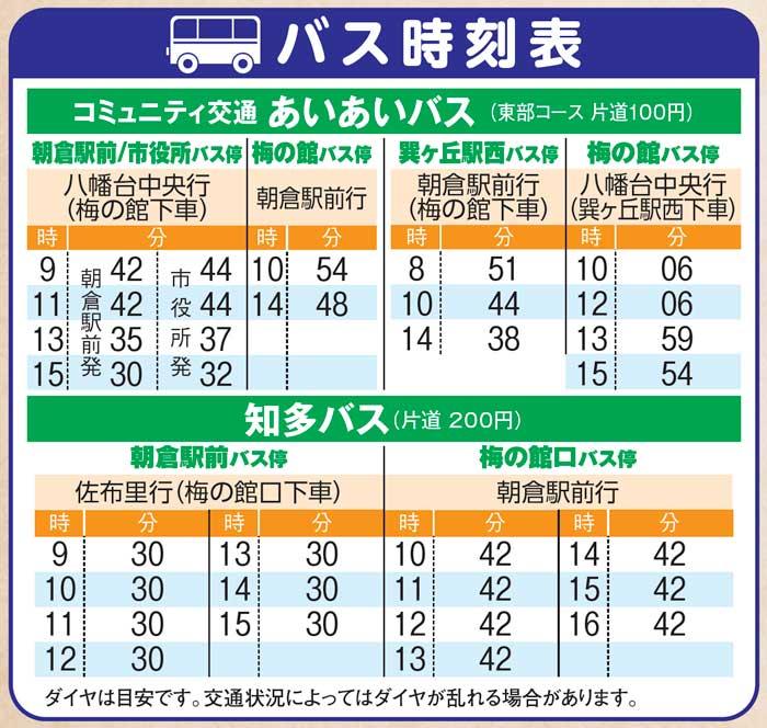 佐布里バス時刻表