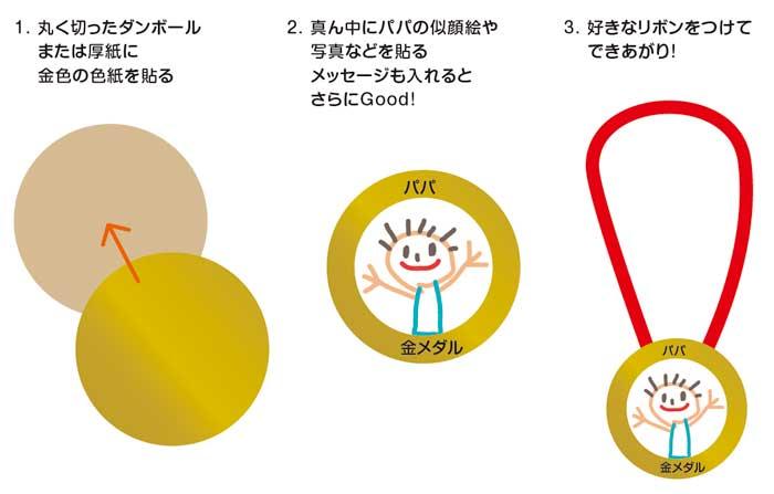 父の日プレゼント 金メダル