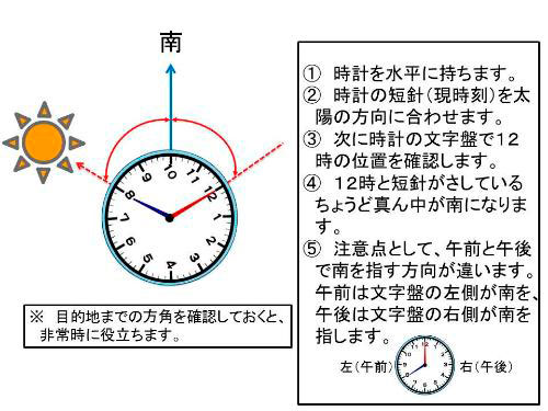 アナログ時計の針で方角を調べる